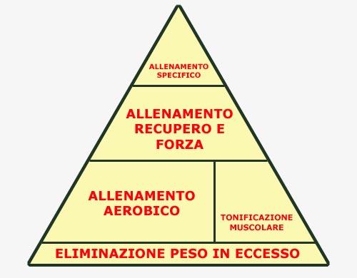piramidekq8