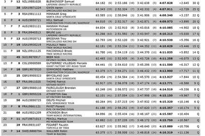 DHI_ME_Results_QR-4-1