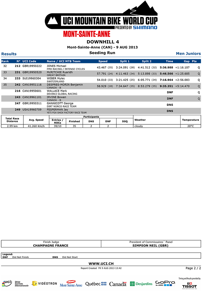 DHI_MJ_Results_SR-8-2