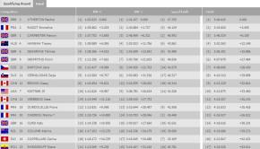 wc_finals_meribel_2014_finals_women