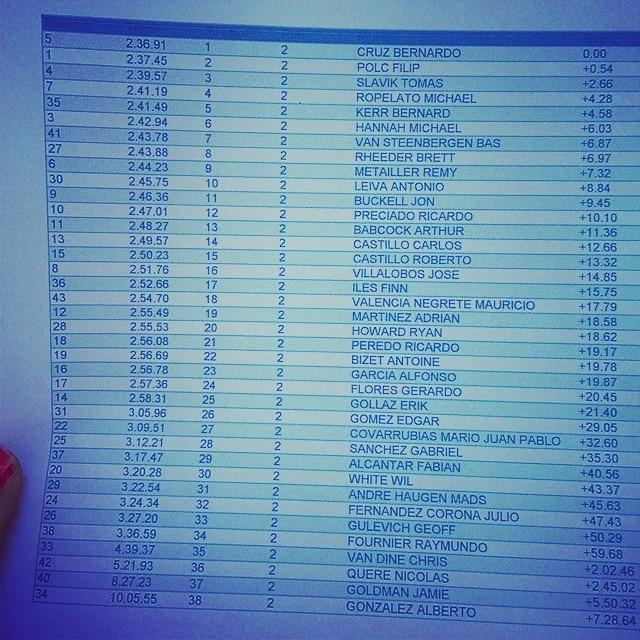 city_downhill_world_tour_taxco_2014_results
